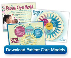 Patient Care Models