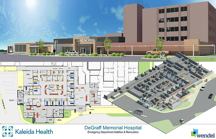 Degraff memorial hospital to upgrade expand emergency department kyi news media kaleida for Emergency room design floor plan